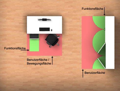 Funktionsflächen und Benutzerflächen im Büro