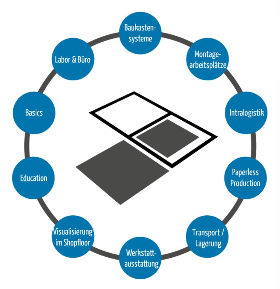 Arbeitsplätze optimieren mit BeeWaTec – jetzt im pCon.catalog verfügbar