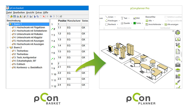Order Processing – Clear Communication Takes It All pCon.planner PRO pCon.basket OBK