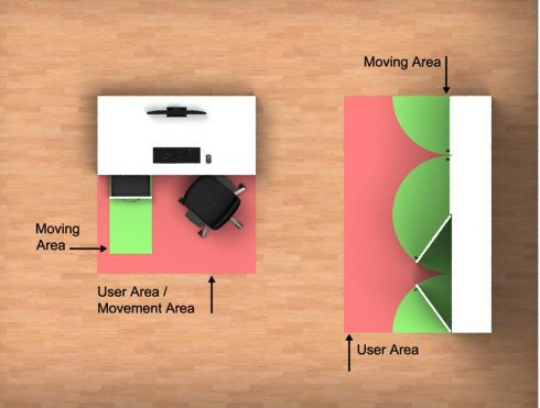 Moving areas and user areas in the office