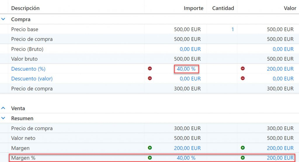 Impacto precio de compra en el margen - pCon.basket PRO