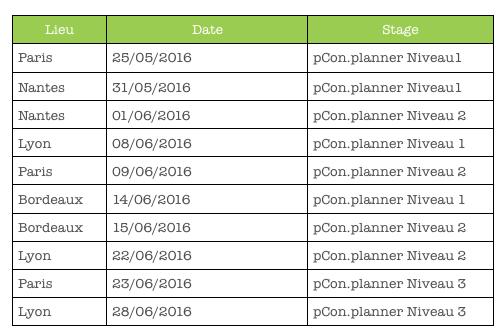 Formation pCon.planner : Il reste encore quelques places !