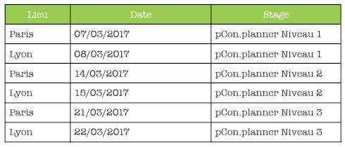 Calendrier formation premier trimestre 2017