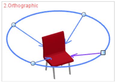 pCon.planner 6.5 - Animazione