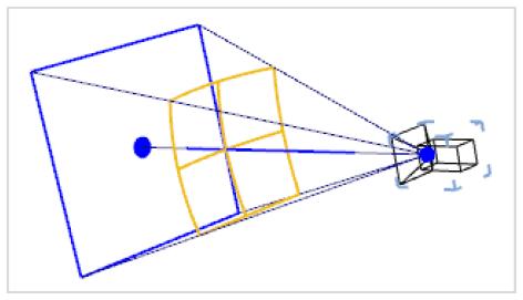 pCon.planner 6.5 - DOF